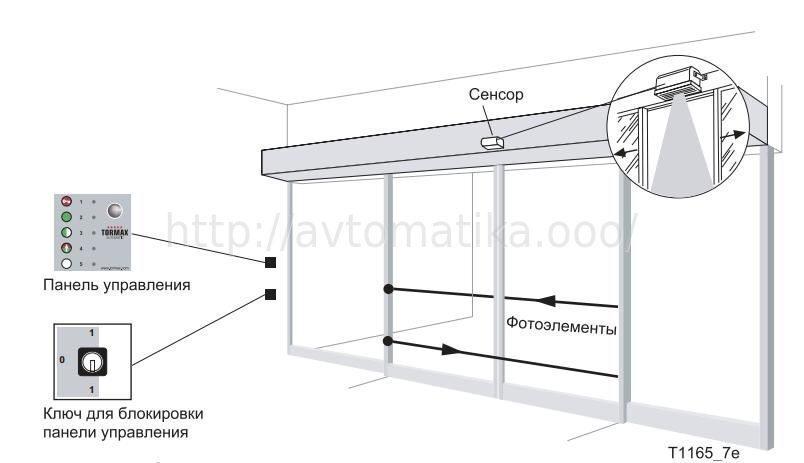 Раздвижные двери схема подключения